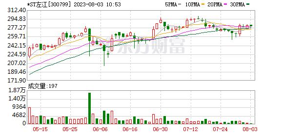 K图 300799_0