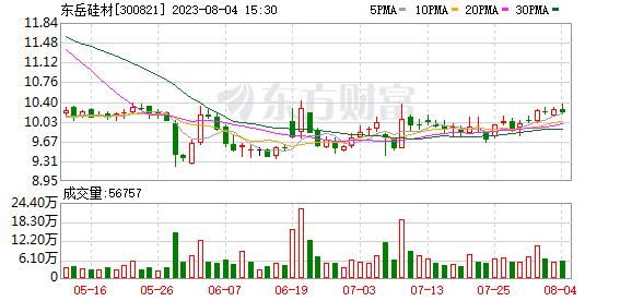 K图 300821_0