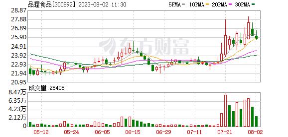 K图 300892_0