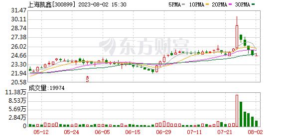 K图 300899_0