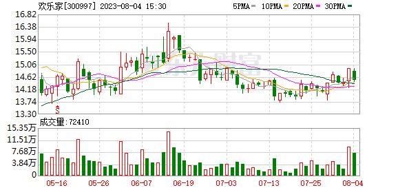 K图 300997_0