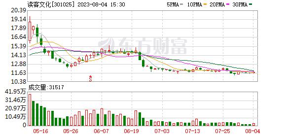 K图 301025_0