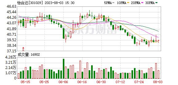 K图 301029_0