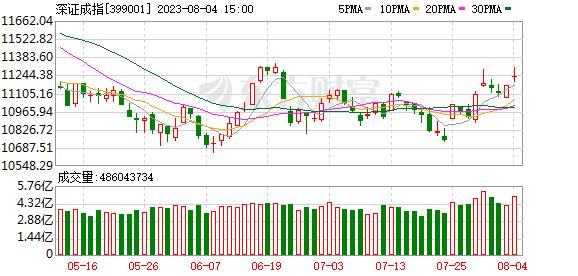 K图 399001_0