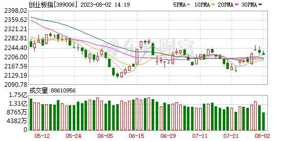 K圖 399006_0