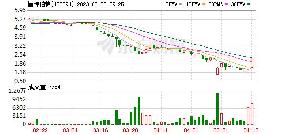 K圖 430394_0