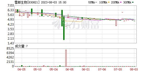 K图 830821_0