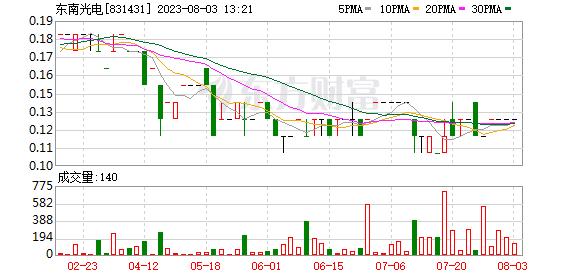 K图 831431_0