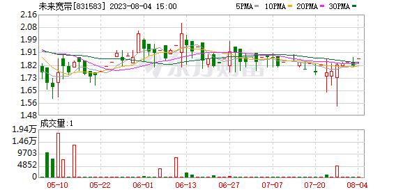 K图 831583_0