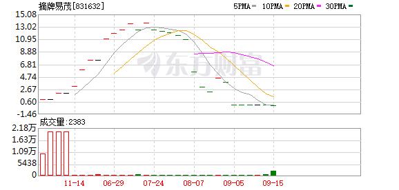 K图 831632_0