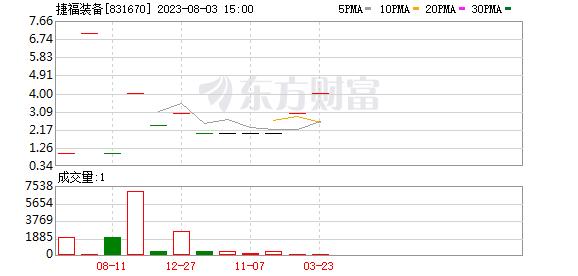 K图 831670_0