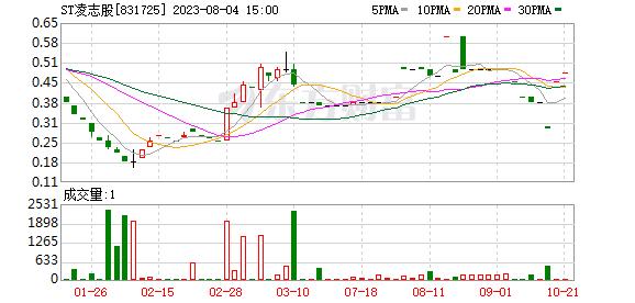 K图 831725_0