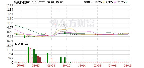 K图 831816_0