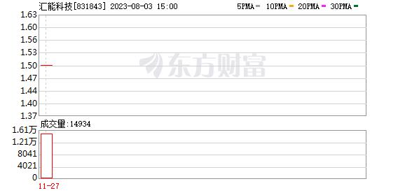 K图 831843_0