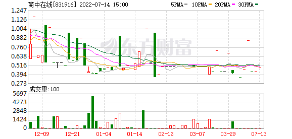 K图 831916_0