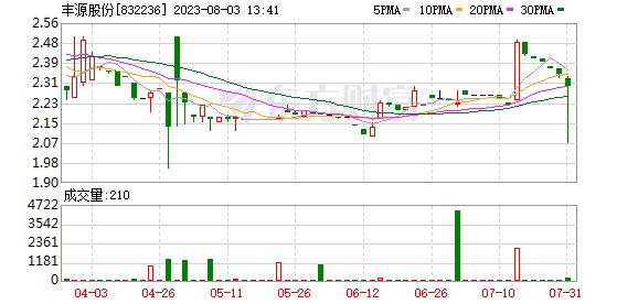 K图 832236_0