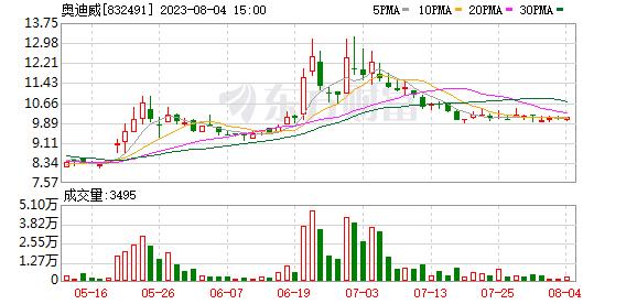 K图 832491_0