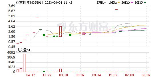 K图 832591_0
