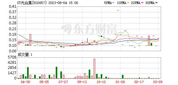 K图 832657_0