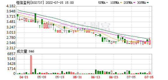 K图 832737_0