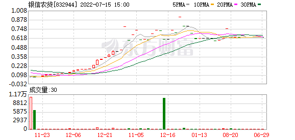 K图 832944_0