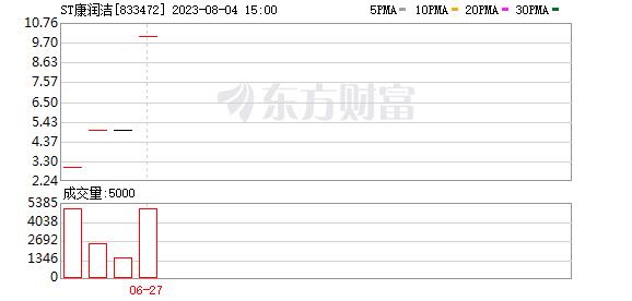 K图 833472_0