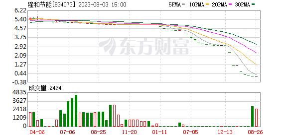 K图 834073_0