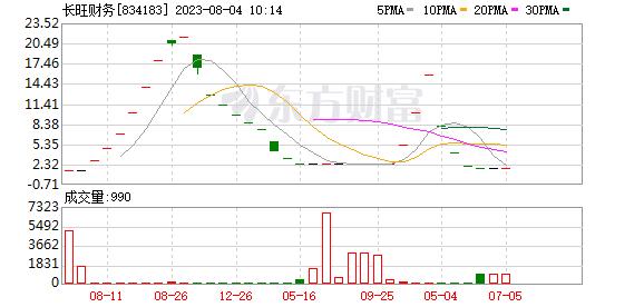 K图 834183_0