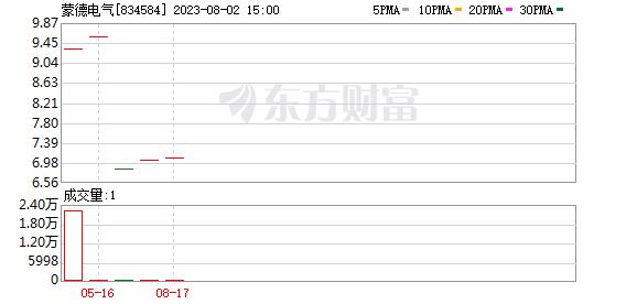 K图 834584_0