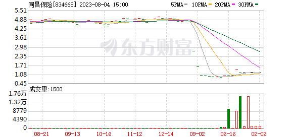 K图 834668_0