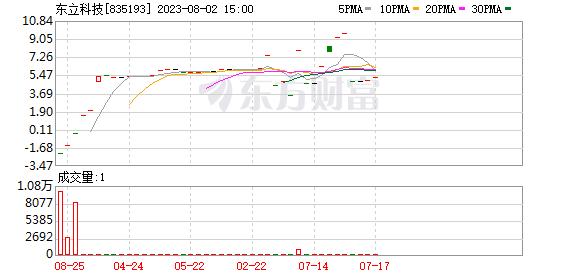 K图 835193_0
