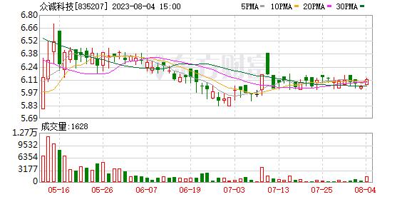 K图 835207_0