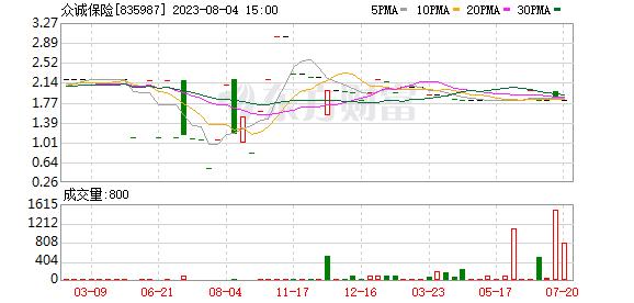 K图 835987_0