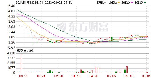 到2022年经济总量达到_2015中国年经济总量