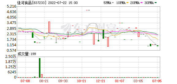 K图 837233_0