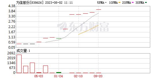 K图 838626_0
