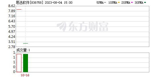 K图 838758_0