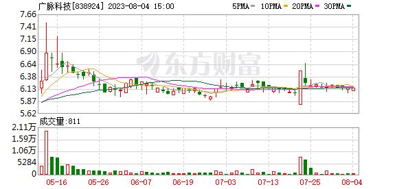 广脉科技股份有限公司