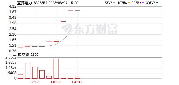 K图 839335_0
