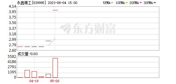 K图 839985_0