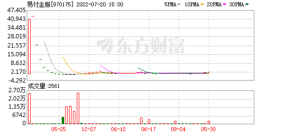 K图 870175_0