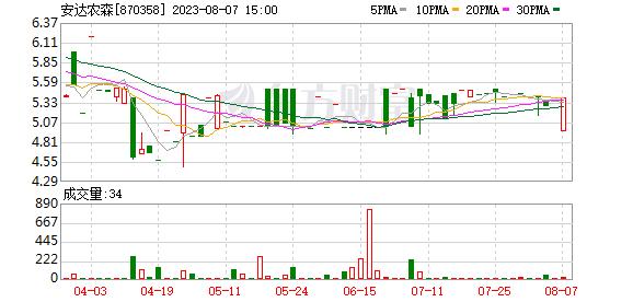 K图 870358_0
