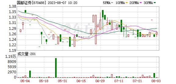 K图 870488_0