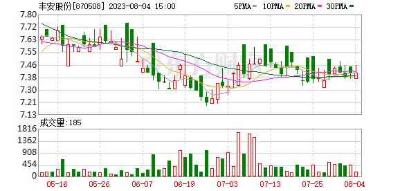 K图 870508_0