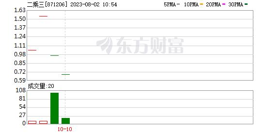 K图 871206_0