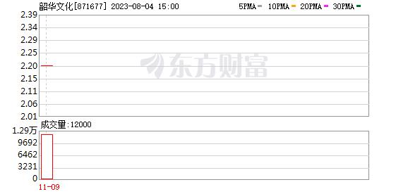 韶华文化涉传销活动 收刑事判决书