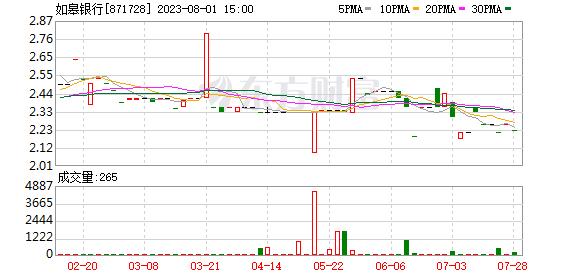 K图 871728_0