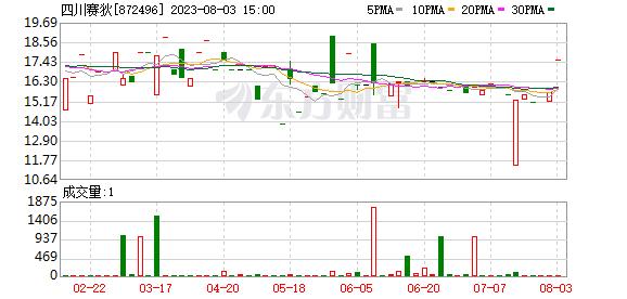 K图 872496_0