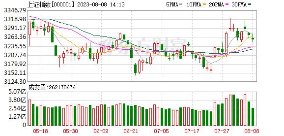 """""""中国高铁第一股""""成功登陆A股 每股发行价4.88元"""