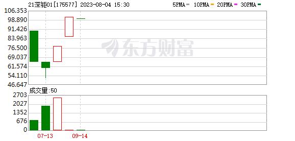 K图 175577_0